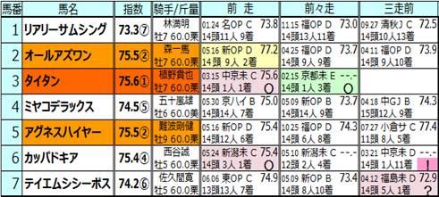150614阪神4
