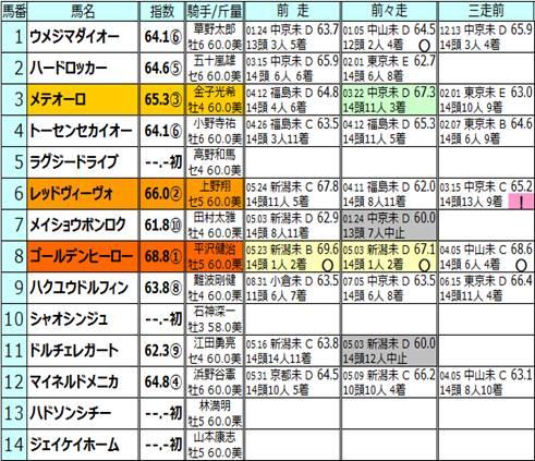 150620東京4