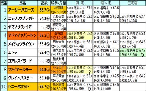 150621阪神4