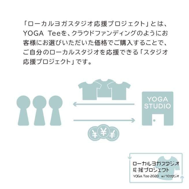 yogatee2