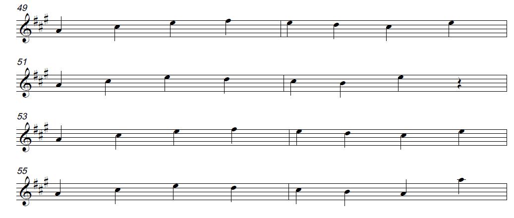 MOCUPテーマソングサビ楽譜