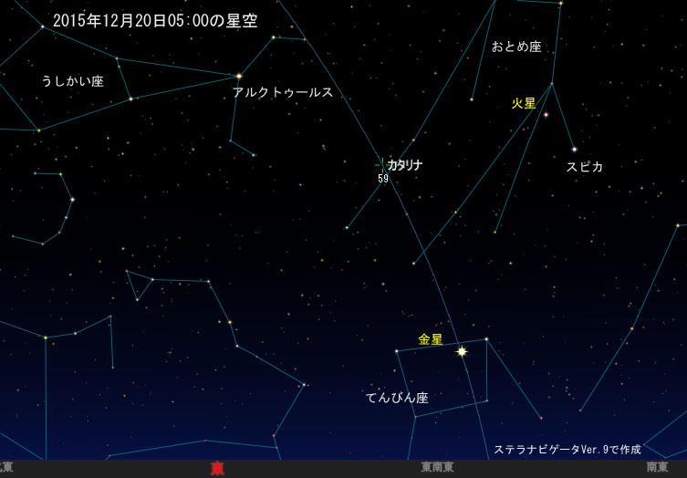 151220カタリナ彗星の位置