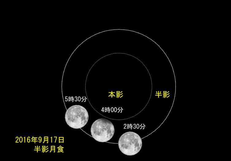 160917半影月食(地球の影)
