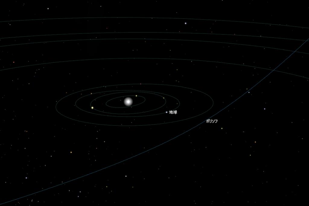 191208ボリソフ彗星の位置b