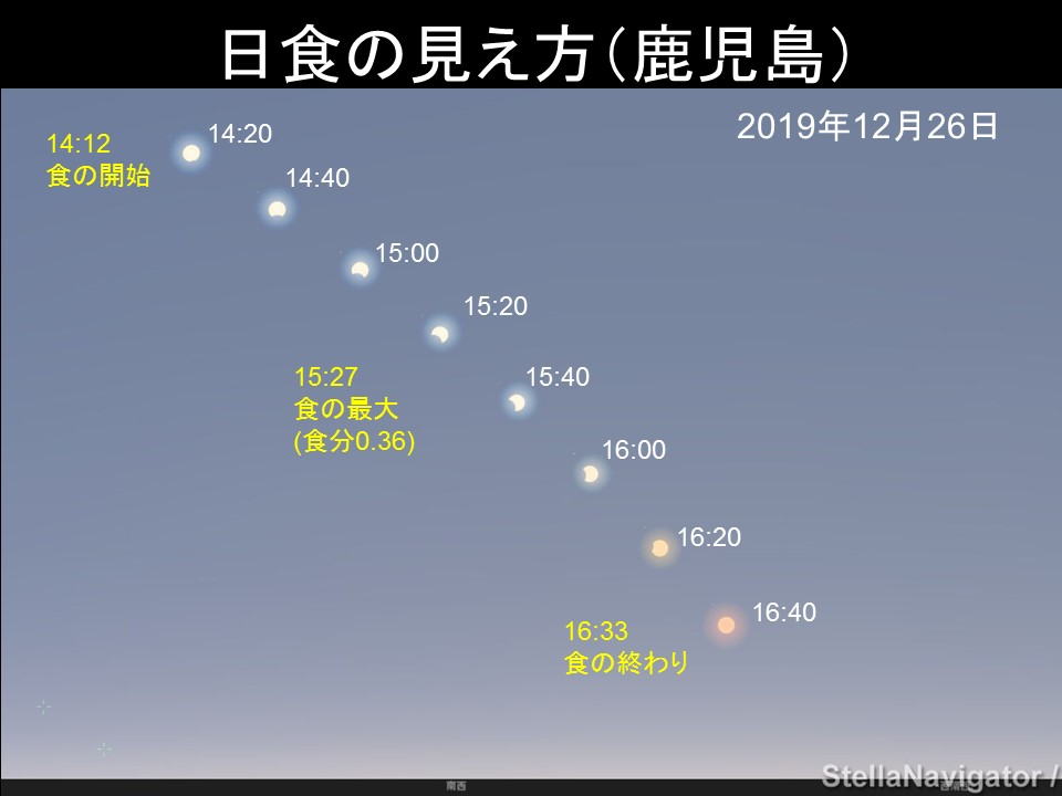20191226部分日食