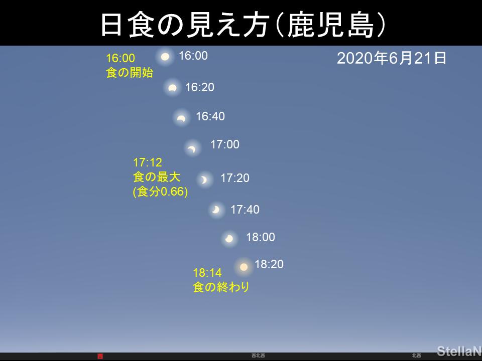 20200621日食の見え方