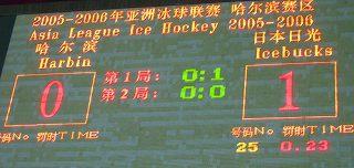 ハルビン市氷球館の電光掲示板