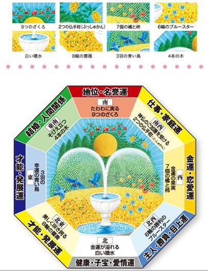 トイレ用ミニ風水画【金運の泉】口コミ