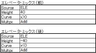 ER9x設定一覧(14)