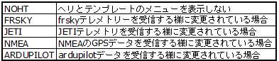 er9x_menu.jpg