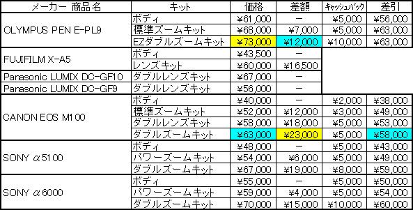 カメラ比較_2.png
