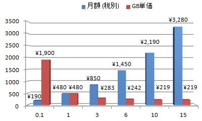 b_mobile_料金.png