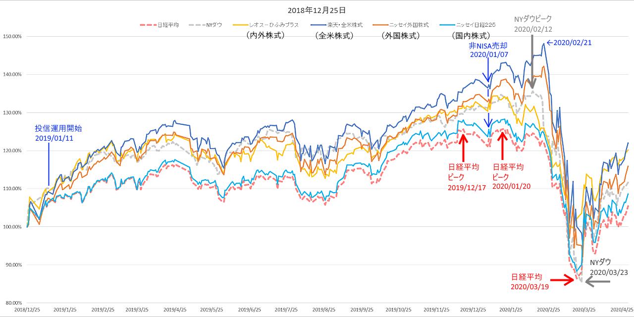 投信運用グラフ_20181225.png