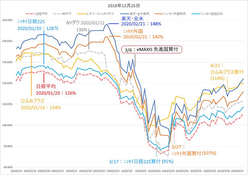 投信運用グラフ_2020.png