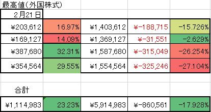 最高値_外国.jpg