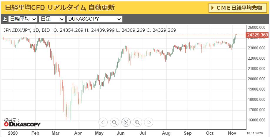 日経平均_201106.png