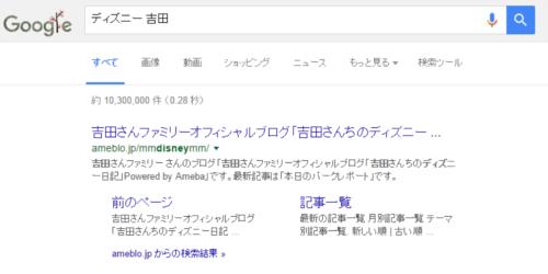 ディズニー検索数ランキング「ディズニー 吉田」