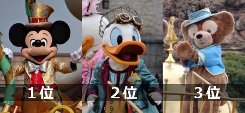 ディズニーキャラクター人気ランキングTOP3_2014