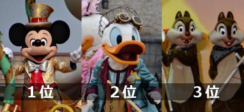 ディズニーキャラクター人気ランキングTOP3_2016