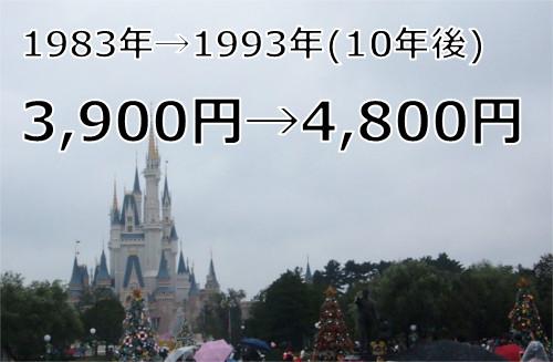 東京ディズニーランドのオープン当時の入園料はいくら?パスポート代の歴史_10年後の価格