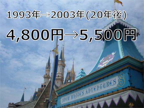 東京ディズニーランドのオープン当時の入園料はいくら?パスポート代の歴史_20年後の価格
