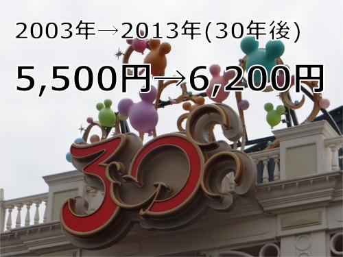東京ディズニーランドのオープン当時の入園料はいくら?パスポート代の歴史_30年後の価格