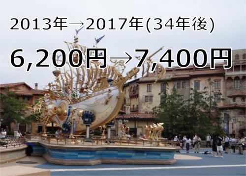 東京ディズニーランドのオープン当時の入園料はいくら?パスポート代の歴史_現在の価格