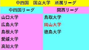 中四国リーグ.png