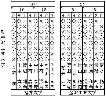 秋北決勝5