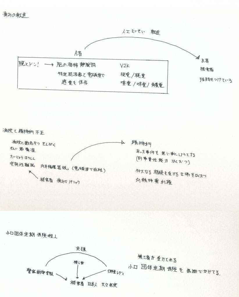 『PART 08-03』
