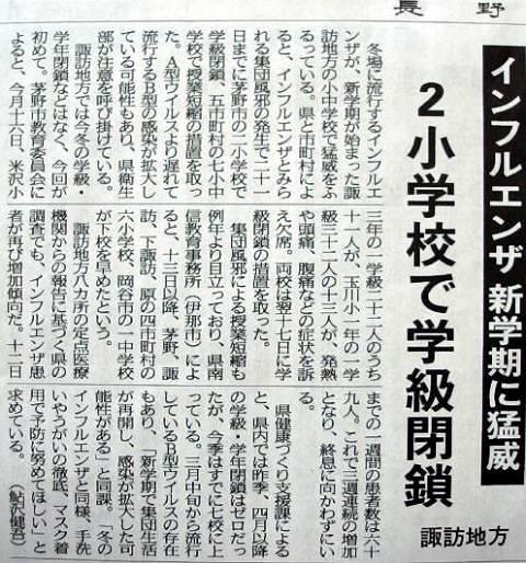 4月22日の新聞記事