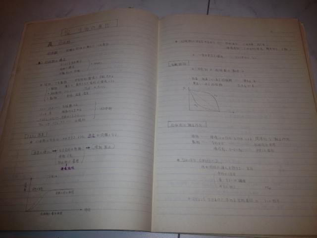 20120812高校生時代のノート1