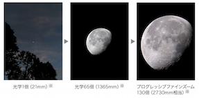 月食、撮影方法