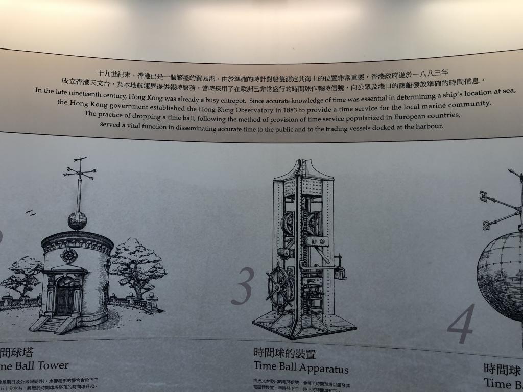 香港ヘリテージ1881タイムボール