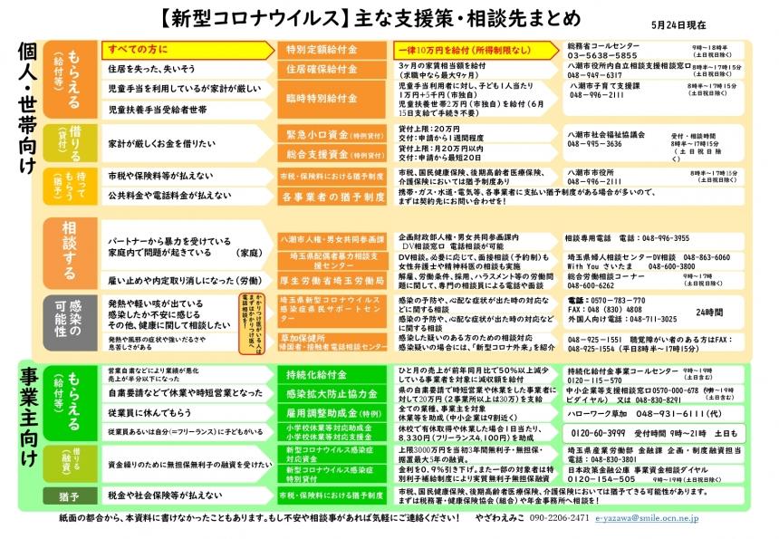 【A4版】新型コロナウイルス感染症に伴う主な支援策まとめ+矢澤江美子_page-0001 (1) (002).jpg