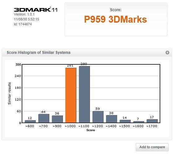 3DMark11(47℃).jpg