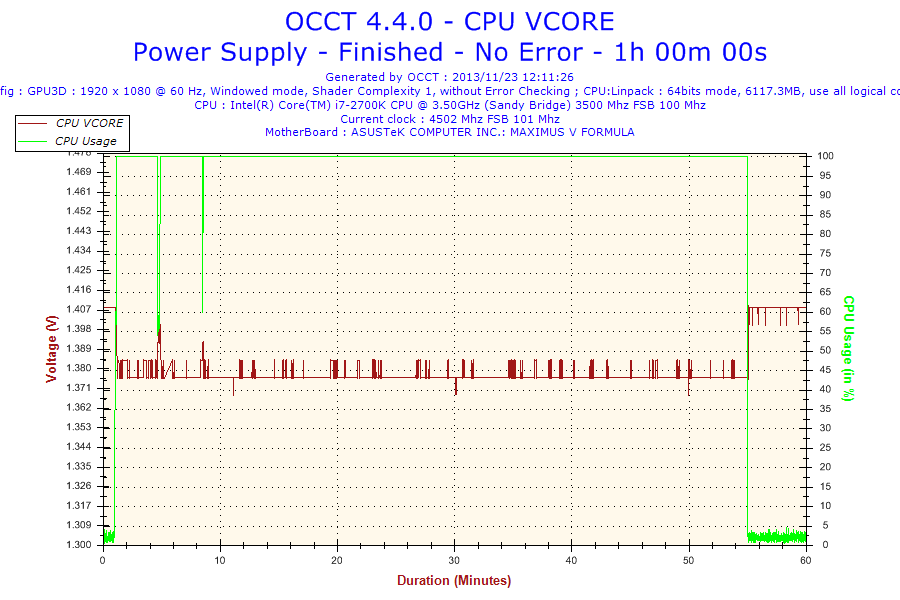2013-11-23-12h11-Voltage-CPU VCORE.png