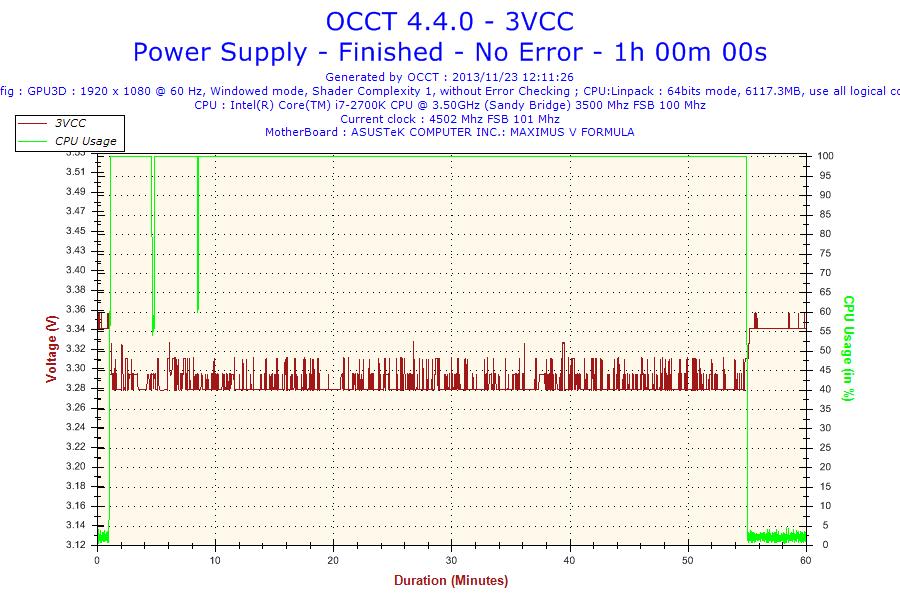 2013-11-23-12h11-Voltage-3VCC.png