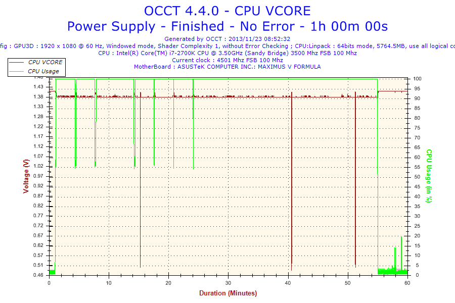 2013-11-23-08h52-Voltage-CPU VCORE.png