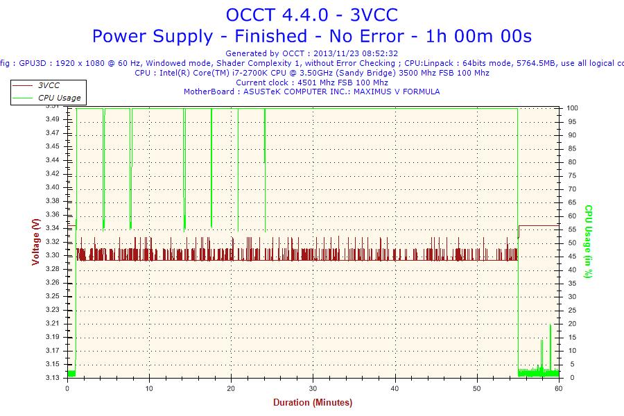 2013-11-23-08h52-Voltage-3VCC.png