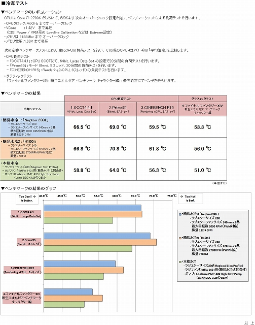 t_結果グラフ.jpg