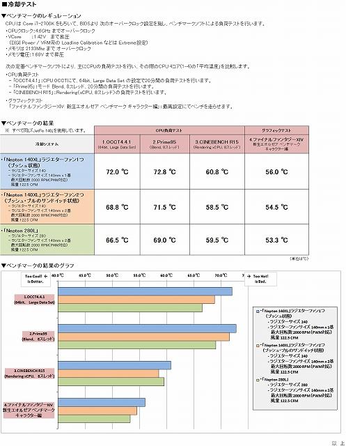 t_結果グラフ_20141118.jpg