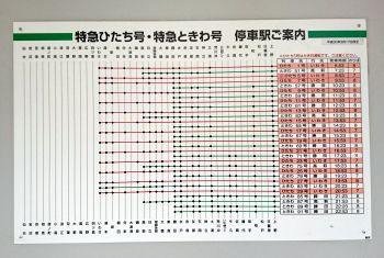 常磐線の特急停車駅