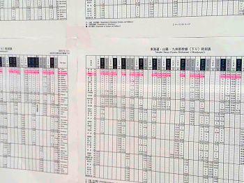 新横浜駅の時刻表