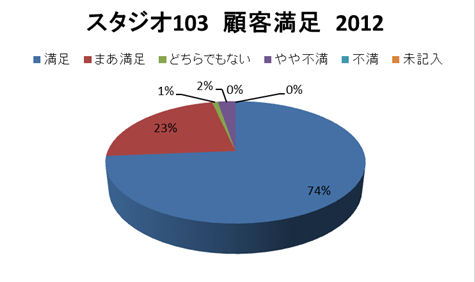 103CS_2012