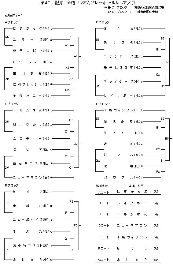 40回全道シニア組み合わせ表1