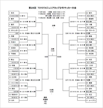2016_toyota_jr_s.jpg
