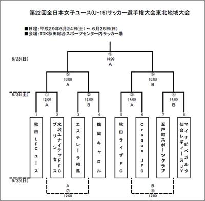 2017tohokuyouthU15_S.jpg