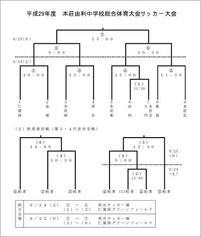 2017_chikusoutai_s.jpg
