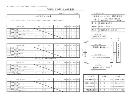 2017_touhoku_senior_50_s.jpg